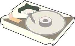 ハードディスクを整理する。ミニマリストにむけて①